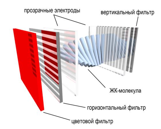 LCD_subpixel-560x448