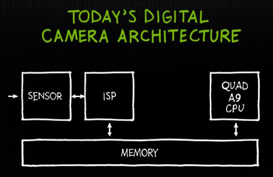 camera1-560x364