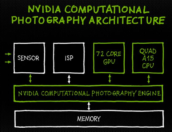 camera2-560x429