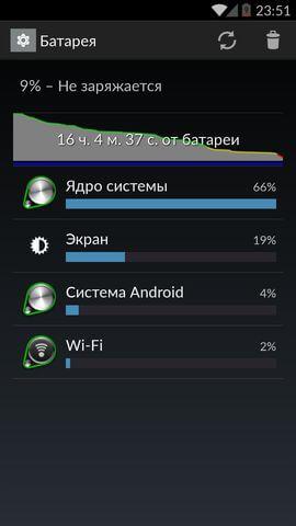 автономность OnePlus One