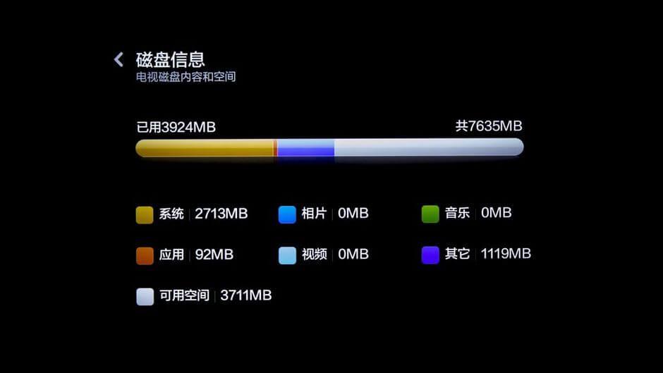 объем постоянной памяти в Xiaomi Mi TV2