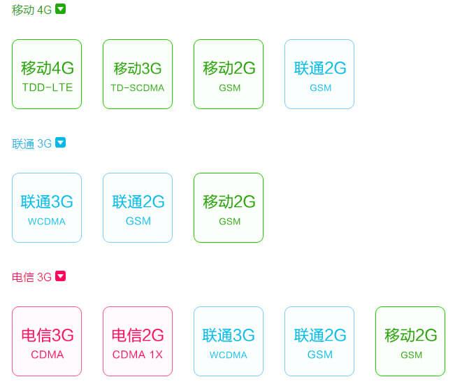 поддержка сотовых стандартов в Xiaomi Mi4