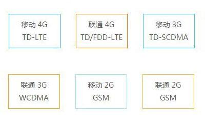 Meizu MX4 поддерживает все стандарты сотовой связи