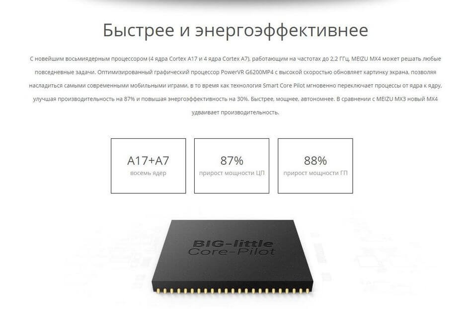 аппаратная платформа в Meizu MX4
