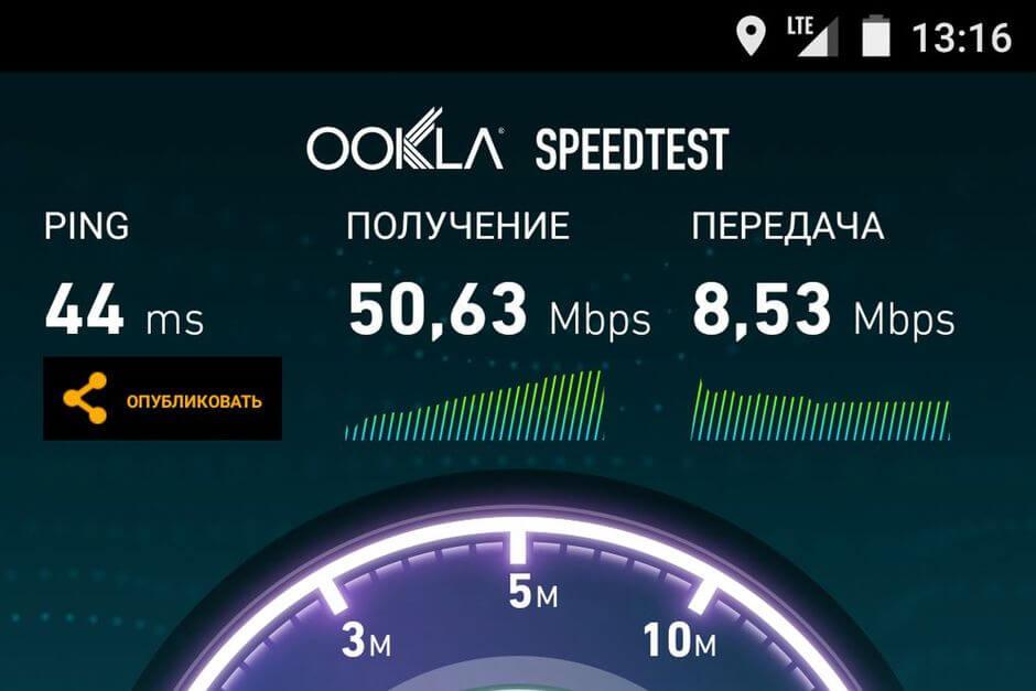 результаты теста Speedtest в сети LTE для Motorola Moto X 2nd gen. (XT1095)