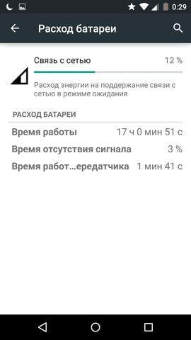 автономность Motorola Moto X 2nd gen. на Android 5.0 Lollipop