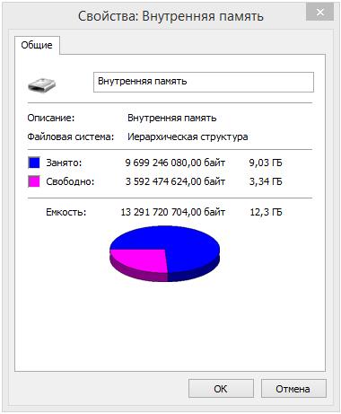 объем внутренней памяти в Xiaomi Mi Note 16GB