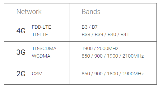 Xiaomi Mi4i поддерживает российские частоты LTE
