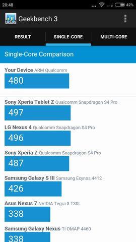 результат теста Geekbench 3 для Xiaomi Redmi 2 LTE Enhanced