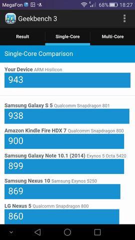 результат тест Geekbench 3 для Huawei Honor 7