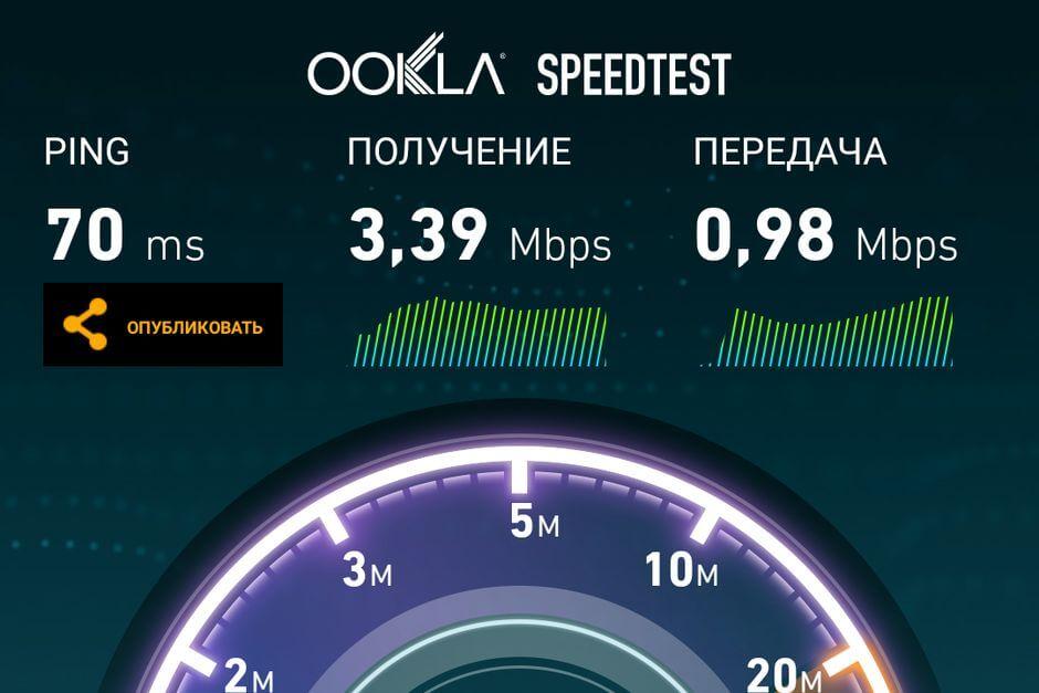 результат Speedtest для Huawei Honor 7