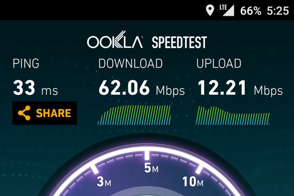 результат Speedtest для OnePlus 2