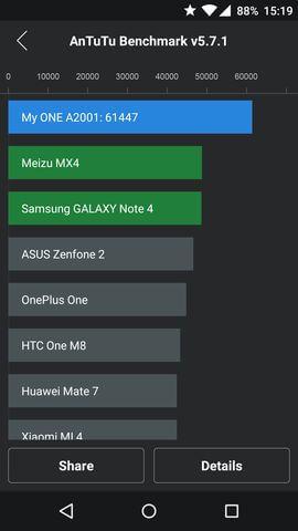 результат AnTuTu для OnePlus 2