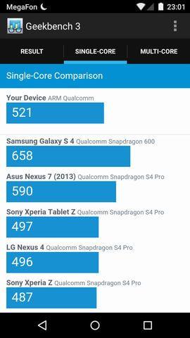 результат теста Geekbench 3 для Motorola Moto G 3rd gen