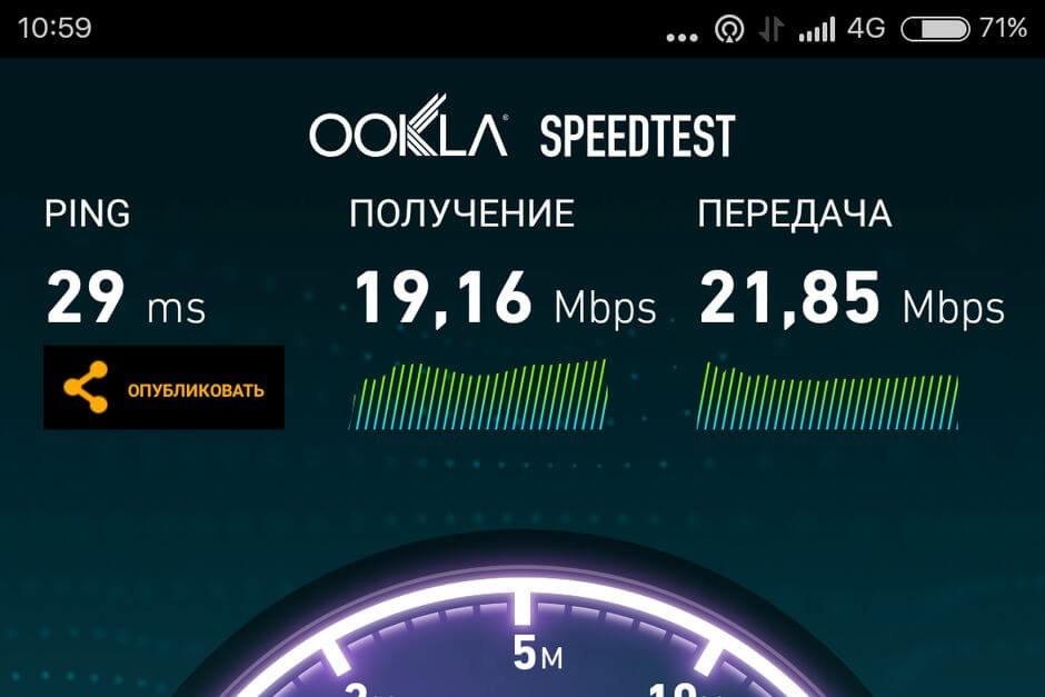результат Speedtest для Xiaomi Redmi Note 2