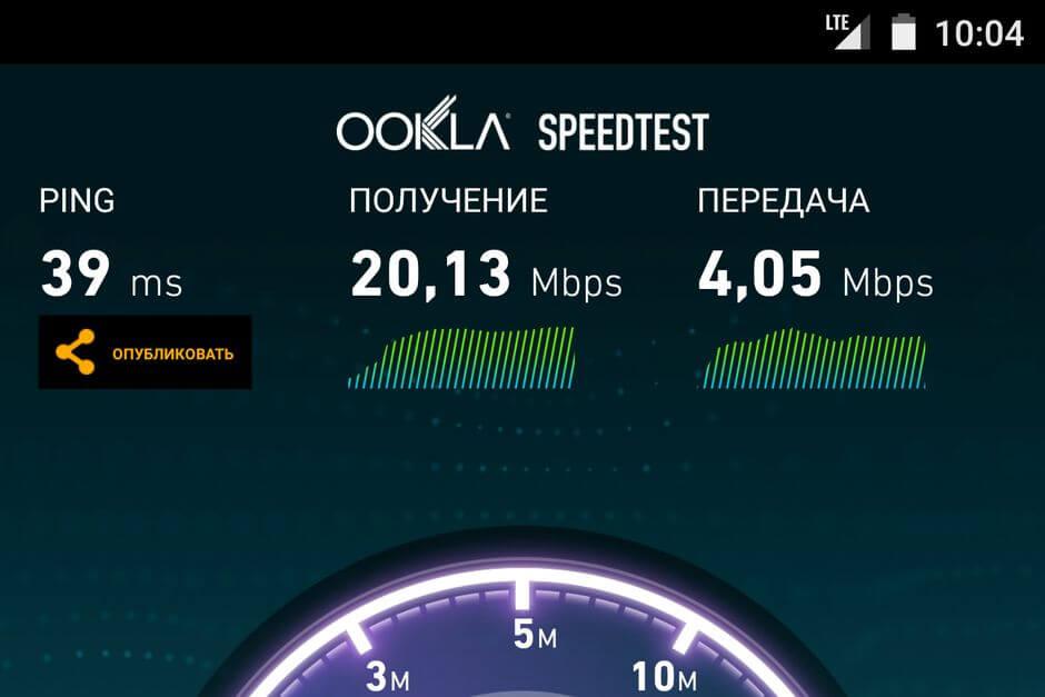 результат Speedtest для Motorola Moto X Style