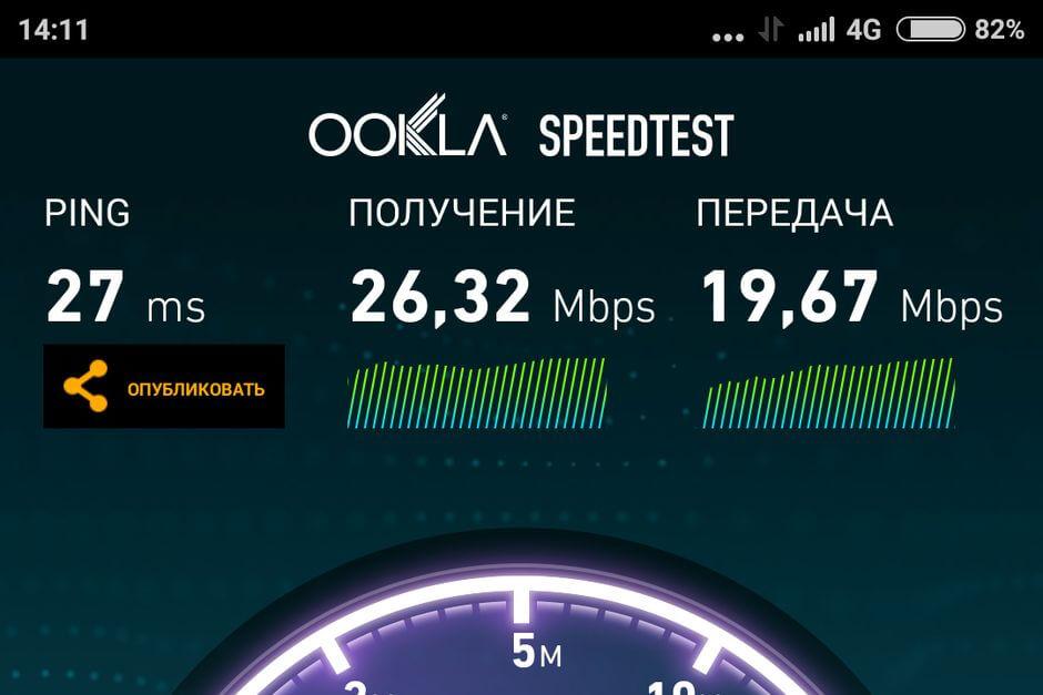 результат Speedtest для Xiaomi Mi4c