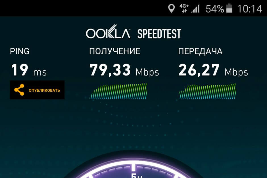 результат Speedtest для Samsung Galaxy Note 5
