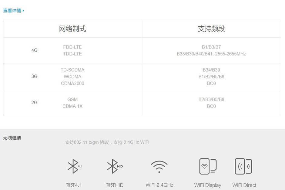 поддерживаемые полосы LTE Xiaomi Redmi 3 Pro