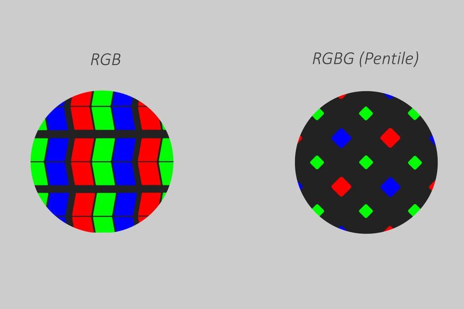 схемы расположения пикселей RGB и RGBG (Pentile Diamond)